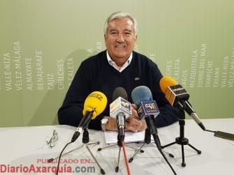 Marcelino Méndez-Trelles(1)