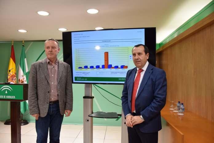 El delegado del Gobierno andaluz, José Luis Ruiz Espejo, junto al delegado de Medio Ambiente, Adolfo Moreno.